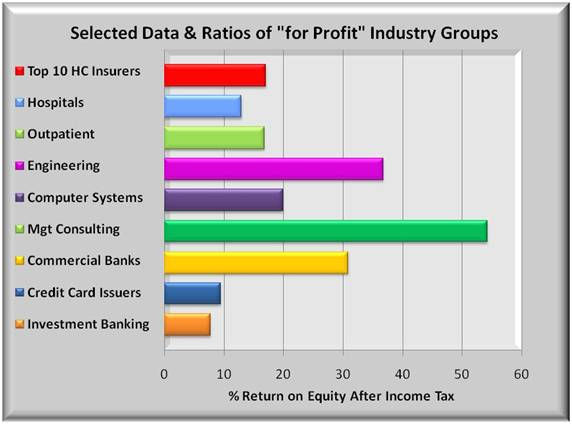 financial ratio of airline industry 3 introduction the top 15 financial ratios f or ordinary investors, the task of determining the health of a listed company by looking at financial.