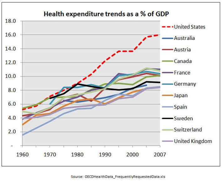 gdp economic health The lancet psychiatry recently reported that mental illness costs the global economy $1 trillion each year in the united states alone, it's estimated to cost approximately $105 billion in lost productivity and nearly $200 billion each year in lost earnings.