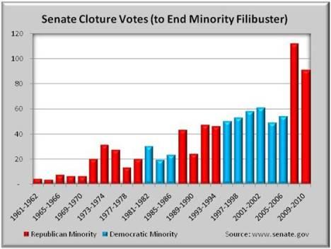 senate gridlock2a